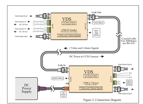 similiar cat wiring diagram visio keywords cat 5 ether cable wiring diagram in addition power over coax cable